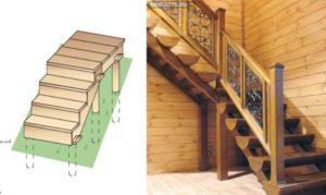Устройство лестницы деревянном доме своими руками