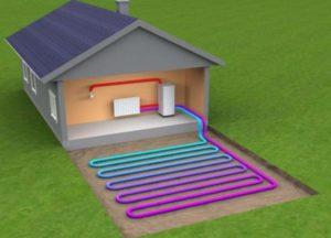 Отопление дома тепловым насосом